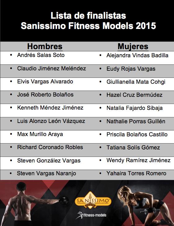 Lista de finalistas