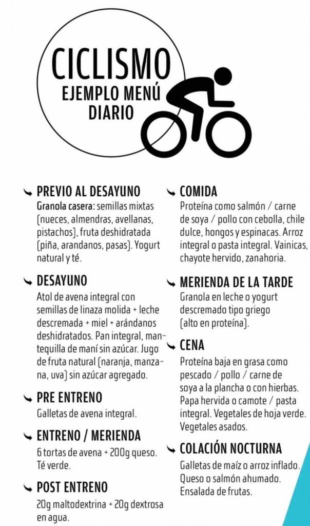 Menú ciclismo
